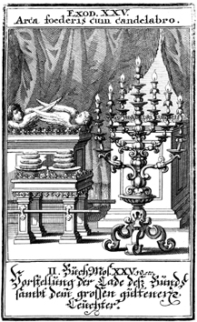 Ark, Lampstand, Table, and Altar of Incense